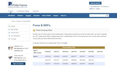 Phillip Futures Forex